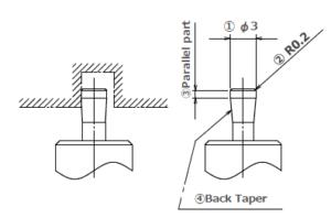 Roller burnishing SR3Z